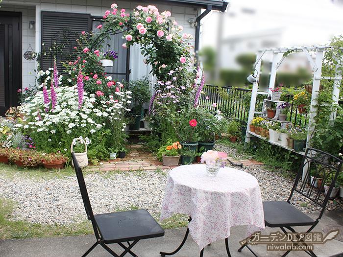 テーブルと庭